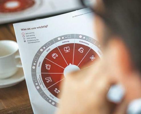 ERGO Pro Kompass